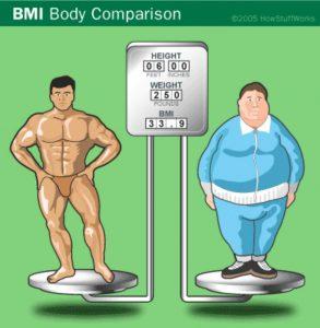 bmi porovnani tel